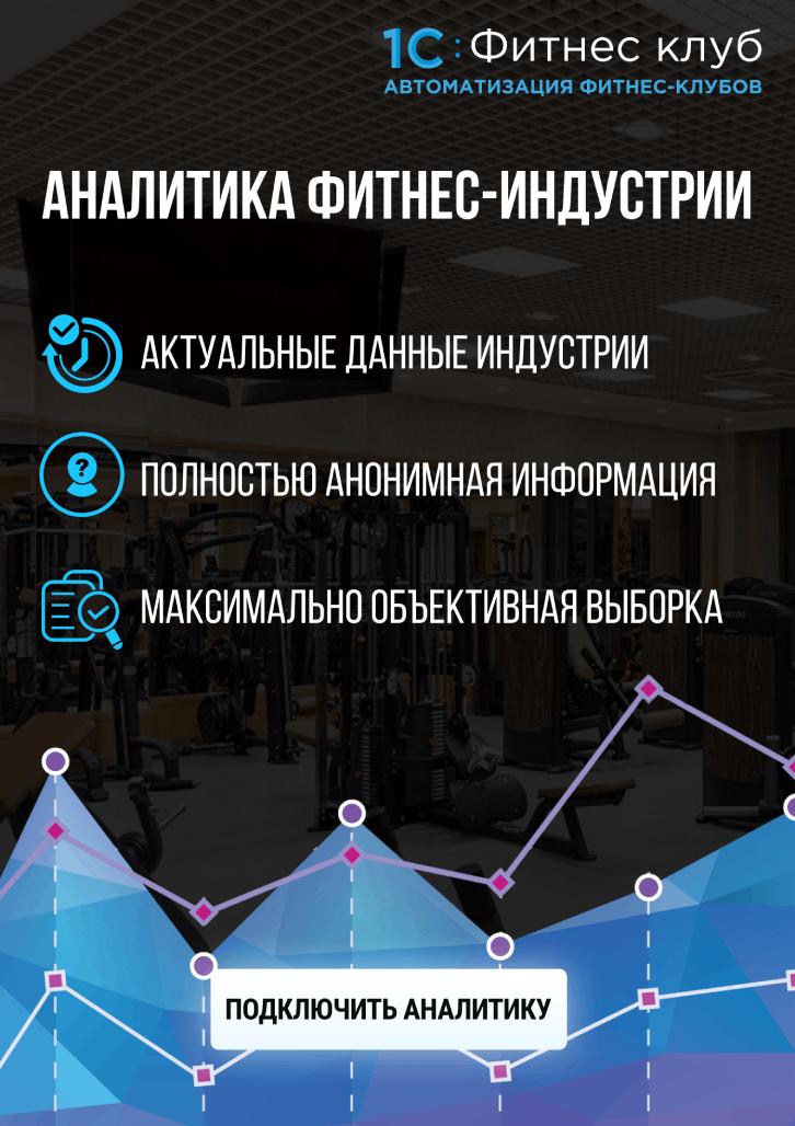 Аналитика фитнес-индустрии в реальном времени